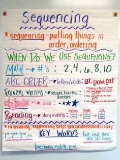 The sequencing poster could be a display of when sequencing is used. Students always want to know why they are learning a certain concept; therefore, a poster hanging in the room is a good reminder to the students of applications utilizing sequencing in all core subjects.