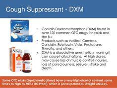 Cough Suppressant DXM Info