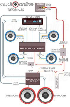 car audio power distribution blocks and inline fuses