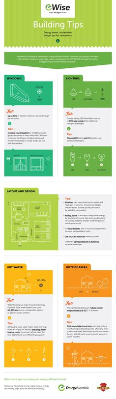 Here's some tips on how to build a sustainable, energy efficient house.  #eWise