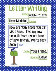 Letter Writing Anchor Chart, 16x20 Writing Strategies, Writing Lessons, Teaching Writing, Teaching