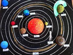 LA CIENCIA DE LA VIDA: Maquetas Sistema solar 2012                                                                                                                             Más