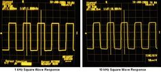 Jean Hiraga Super Class-A Amplifier - and Square Wave Response Diy Electronics, Electronics Projects, Electronic Schematics, Stereo Amplifier, Circuit Diagram, Vacuum Tube, Waves, Speakers, House