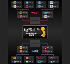 NBA playoffs 2016. Round 2. Where we're at... #ThisIsWhyWePlay