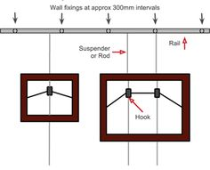 Basics Most picture hanging systems consist of a rail fixed to the wall. Suspenders or rods hang from the rail. Adjustable hooks slide onto the suspender or rod. Picture Rail Hangers, Picture Rail Molding, Hanging Picture Frames, Hanging Pictures, Art Hanging System, Hanging Art, Picture Framing Supplies, Edwardian House, Diy Wall Art