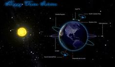 Happy Winter Solstice 2014 - Frosty Drew Observatory & Sky Theatre Publication
