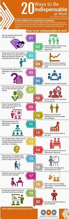 21. #indispensable - 23 infographie #utiles pour aider #votre…