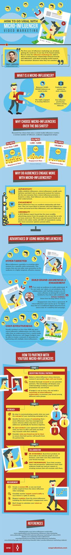Discover the power of micro-influencer video marketing with this infographic. Learn how to go viral with micro-influencer videos. Digital Marketing Strategy, Content Marketing, Social Media Marketing, Marketing Tools, Marketing Ideas, Vlog Tips, Le Social, Relationship Marketing, Media Influence