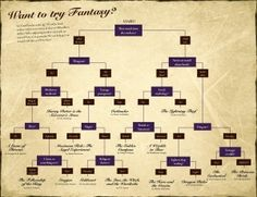 Fantasy Infographic #BookHugs #BooksThatMatter #BloomingTwigBooks #BloomingTwig #Books