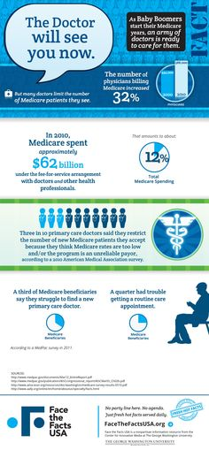 There are more Medicare doctors, but concerns over pay have many limiting the Medicare patients they'll treat.