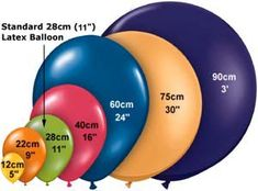 guide des tailles des ballons baudruche latex ronds, ballons latex de sculpture…