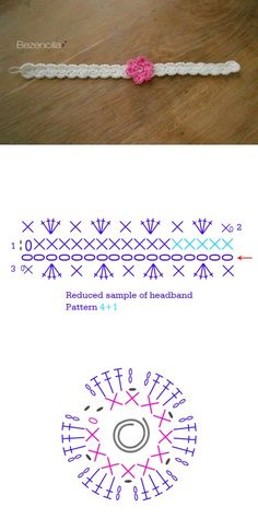 Crochet Baby Headband - Chart ❥ 4U // hf