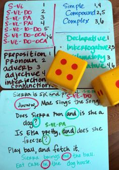 Roll the die and create Essentials sentences based on purpose, pattern and structure.