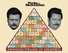 Parks And Recreation- Pyramid Of Greatness Print - AllPosters.co.uk
