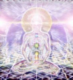 Chakra dominanta in functie de zodie