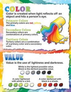 Elements of Art posters - Yahoo! Image Search Results