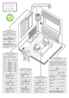 Energy reduction manual for household. / illustration /