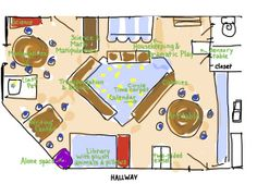 high scope classroom layout