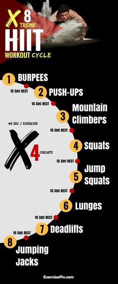 Do you want to melt Fat and get Lean Fast? try this Ultimate 8 x 4 HIIT Workout … Do you want to melt Fat and get Lean Fast? try this Ultimate 8 x 4 HIIT Workout Challenge! Fitness Workouts, Hitt Workout, At Home Workouts, Fitness Tips, Health Fitness, Tabata Workouts, Workout Routines, Cardio Abs, Short Workouts