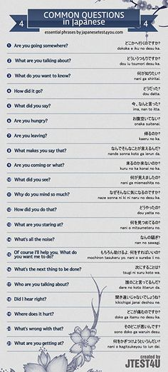 These are common questions you need to know when you live in Japan. What do you want to know? 何が知りたい? nani ga shiritai. How did it go? どうだった? dou datta.