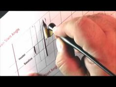 ▶ Dr. Joe Vitolo: Lowercase letters Group II, Part 3 of 3 - f,k - YouTube
