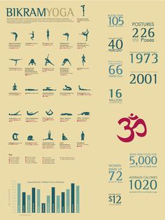 Bikram Yoga Infographic by Arielle Davey, via Behance- this is why I love my Bikram yoga.