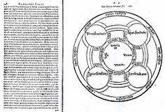 14 Best Ramon Llull. El Breviculum, les miniatures de la