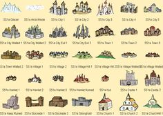 Fantasy Map Symbols Group with items Fantasy Map Making, Map Symbols, Isometric Map, Village Map, Rpg Map, Map Icons, Map Maker, City Icon, Dungeon Maps