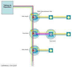 http://www.forum-electricite.com/schemas/branchement-interrupteurs-electrique-bv0605.jpg
