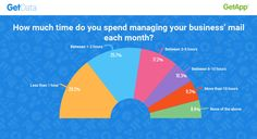 [NEW RESEARCH - GetData] Small businesses still fumbling with Excel to manage their expenses Primary Research, Microsoft Excel, Business Management, Small Businesses, Software, Sayings, Small Business Resources, Lyrics