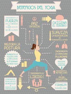¿Sabías que el #yoga tenía tantos beneficios para nuestro cuerpo?