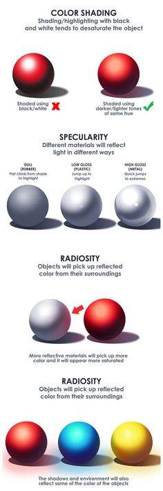 Some of the slides from my lecture on shading and rendering in color.
