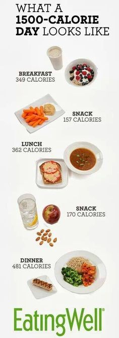 Its possible ;) #calories