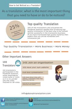How to get noticed as a #translator? #xl8