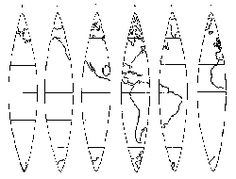 Földgömbkészítés - Ezermester 1998/2