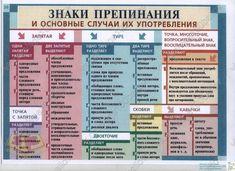 Шпаргалки для ЕГЭ 2017 по русскому языку