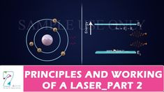 PRINCIPLES AND WORKING OF A LASER _PART 2
