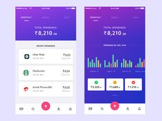 Friends, I was working on a spending app concepts few days ago, so here are some initial efforts. I would share more screens soon from the same flow. Hope you like it!