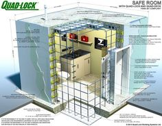 Safe Room Construction Details Popular Ideas The Barndominium Floor Plans & Cost to Build It Safe Room Doors, Gun Safe Room, Safe Door, Tornado Safe Room, Piscine Diy, Underground Shelter, Underground Homes, Insulated Concrete Forms, Panic Rooms