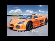 Los automóviles mas rápidos del mundo | CPost - Posteando Curiosidades
