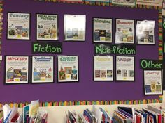 These bulletin board has all the different types of bulletin boards for fiction and nonfiction texts. There are pictures of example and explanations of each  of the different types of fiction and nonfiction books.