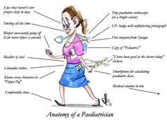 Anatomy of a Paediatrician, so apt for Anna, just bring back memories of posters behind the toilet door wall, good for a giggle!