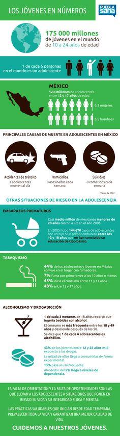 Loa adolescentes en números. ¿Cuáles problemas enfrentan los adolescentes?¿Son los mismos problemas en todos los países? ¿Cual es el mensaje en ésta infografía?