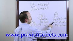 Praxis II Elementary Education The Three Branches of Government