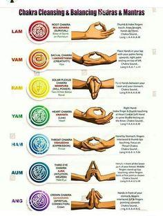 Chakra Balancing Meditation, Healing Meditation, Meditation Quotes, Meditation Hand Positions, 7 Chakras Meaning, Sacral Chakra Healing, Facial Yoga, Mudras, Witchcraft For Beginners
