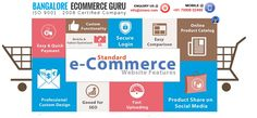 eCommerce Website Design Companies in India - Business Listings of the Top Best eCommerce Website. bangaloreecommerceguru.in