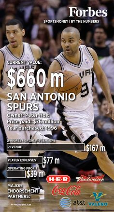 2014 NBA Finals: San Antonio Spurs By The Numbers  The San Antonio Spurs clinched their fifth NBA title in franchise history Sunday night, and the championships have all come since the team drafted Tim Duncan with the first overall pick in the 1997 NBA draft. The five titles are the fourth most in NBA behind only the Boston Celtics (17), Los Angeles Lakers (16) and Chicago Bulls (6).