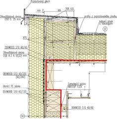 Detail 2: umístění parozábrany u konstrukce stropu pod střechou stavby