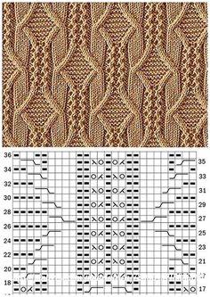 Pin by Irina Berisha on Strickmuster Lace Knitting Patterns, Knitting Stitches, Stitch Patterns, Cable Knitting, Baby Patterns, Knit Crochet, Cross Stitch, Fabric, Knitting Patterns