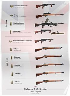 Camping Discover Weapons of the British Airborne Rifle Section (Late WWII) Poster by nothinguntried Weapons of the British Airborne Rifle Section (Late WWII) Poster Military Ranks, Military Gear, Military Weapons, Military Equipment, Military History, Ww2 Weapons, Army Infantry, Fire Powers, British Army